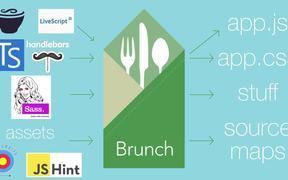 Brunch — ultra-fast HTML5 build tool